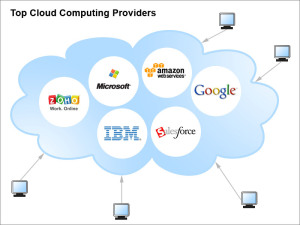 cloud_computing_providers